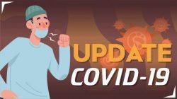 Kasus Positif Covid-19 pada 12 September 2021, Jawa Barat Tertinggi !